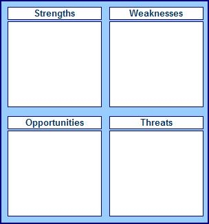SWOT ANALYSIS TEMPLATE - InterestingPage